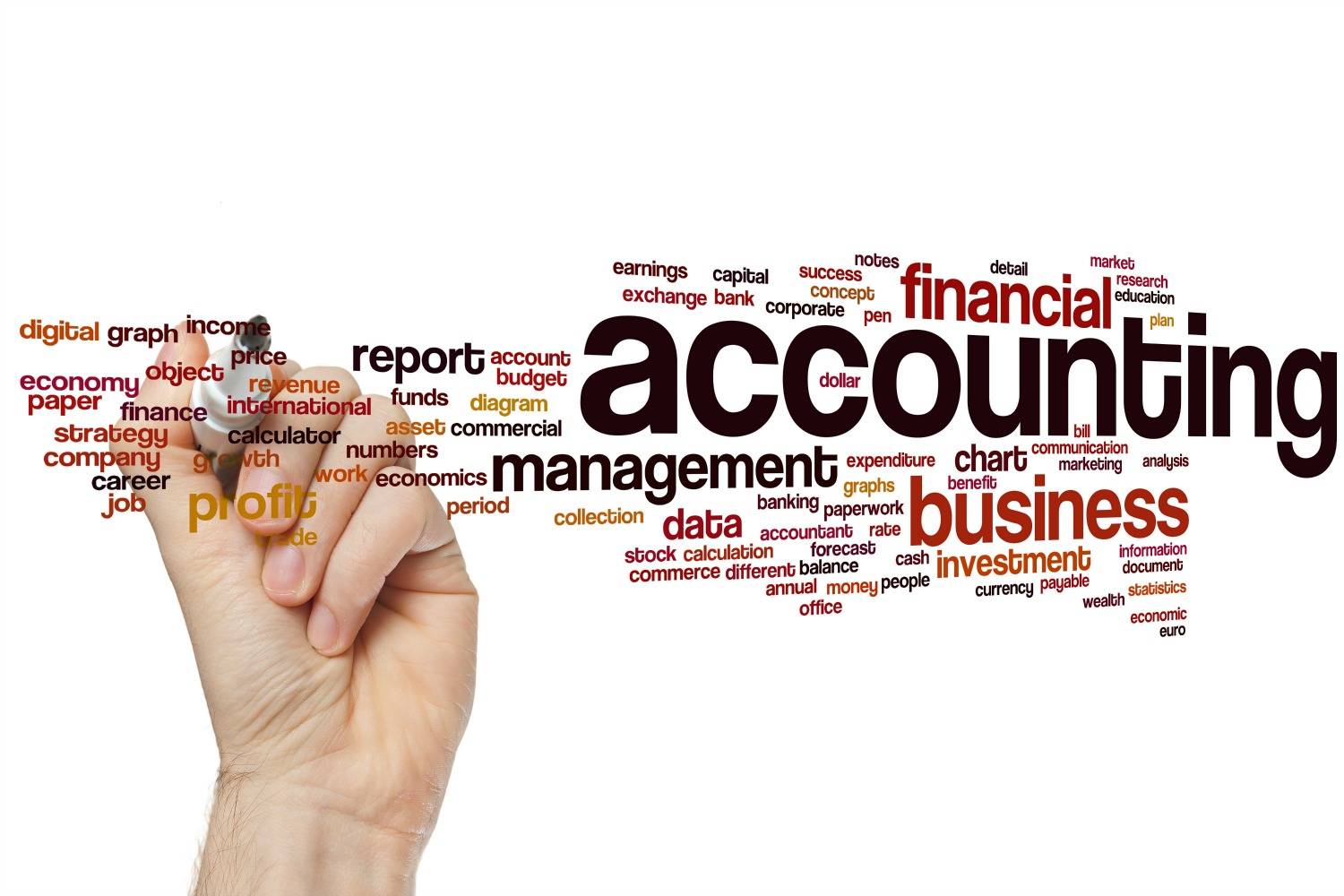 valuation in accounting research 1 introductionthe value relevance of accounting disclosures is the focus of numerous accounting studies frequently, the studies operationalize value relevance as the r 2 from regressions of stock prices on per share values of accounting earnings and book values of equity.